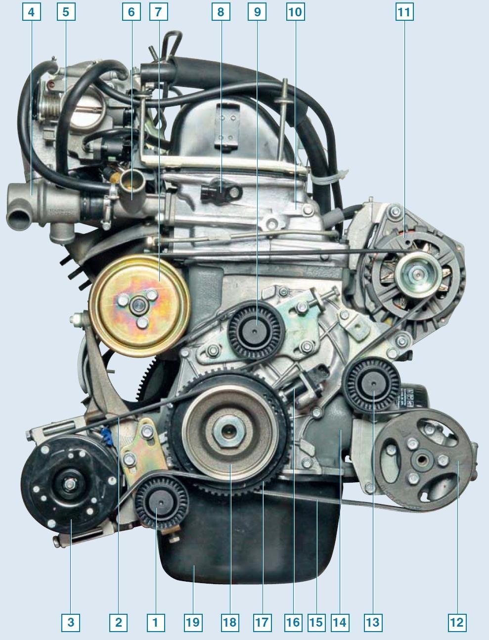 Двигатель Шевроле Нива