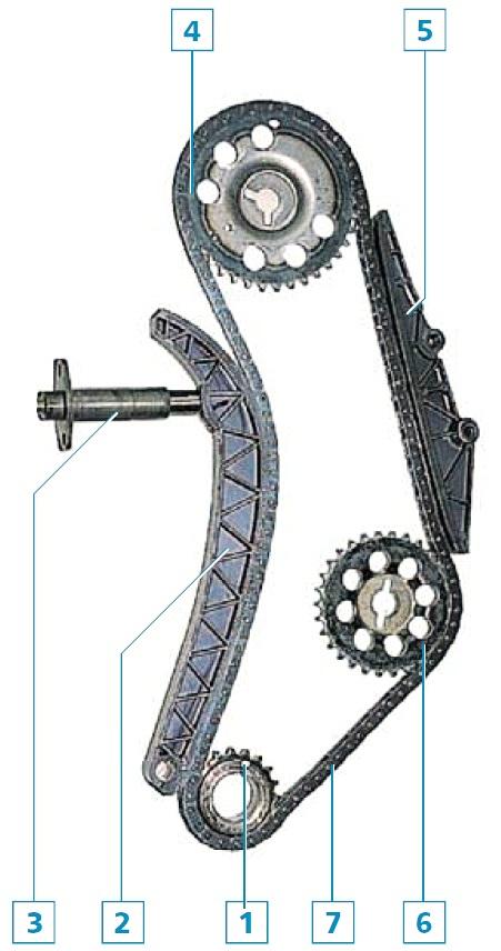Снятие цепи и звездочек привода грм Шевроле Нива