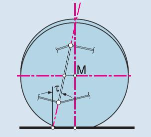 Углы установки передних колес Шевроле Нива