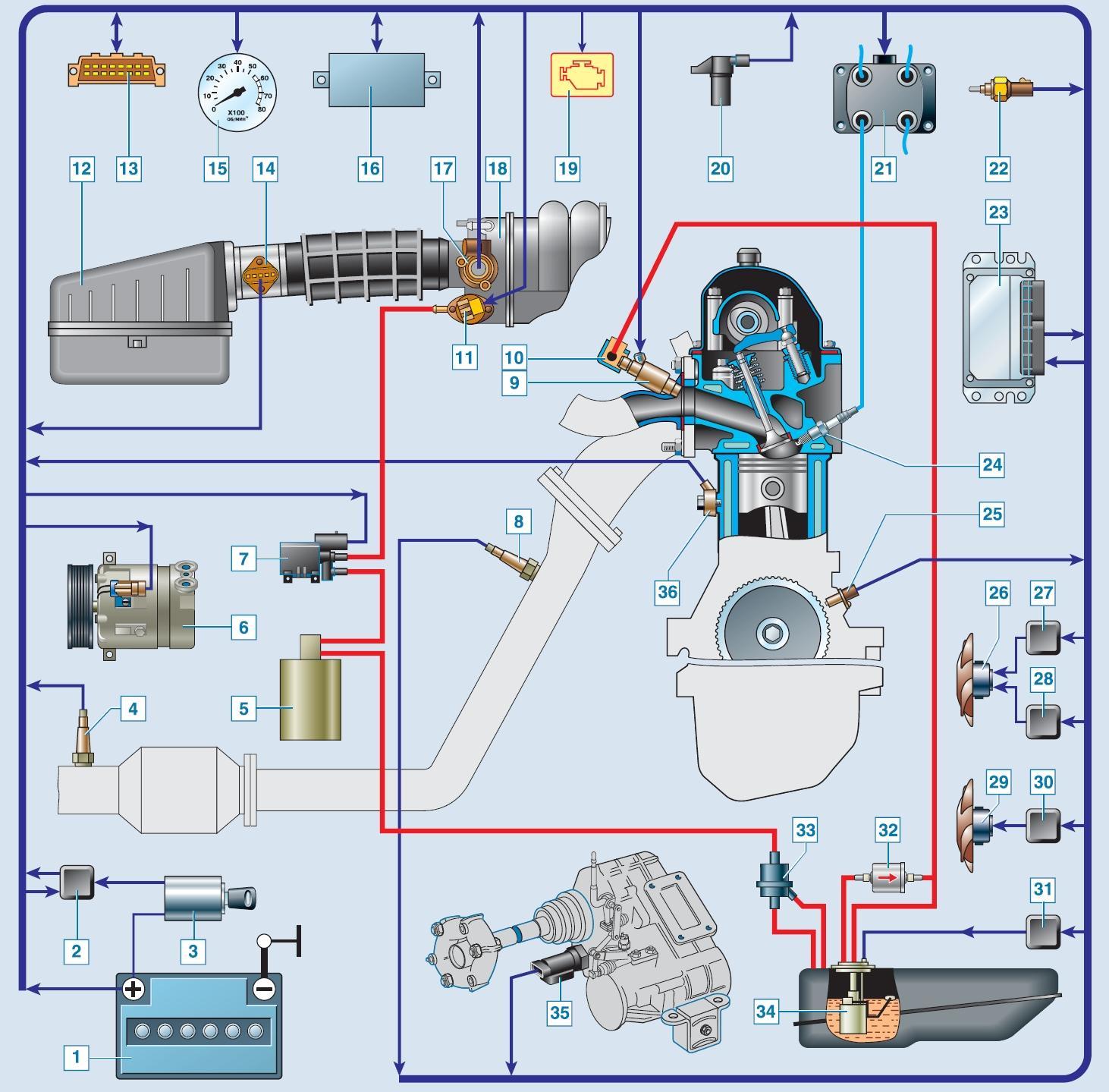 Система управления двигателем Шевроле Нива